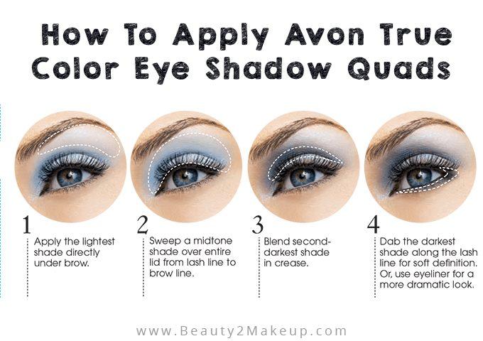 How to apply Avon Eye Shadow