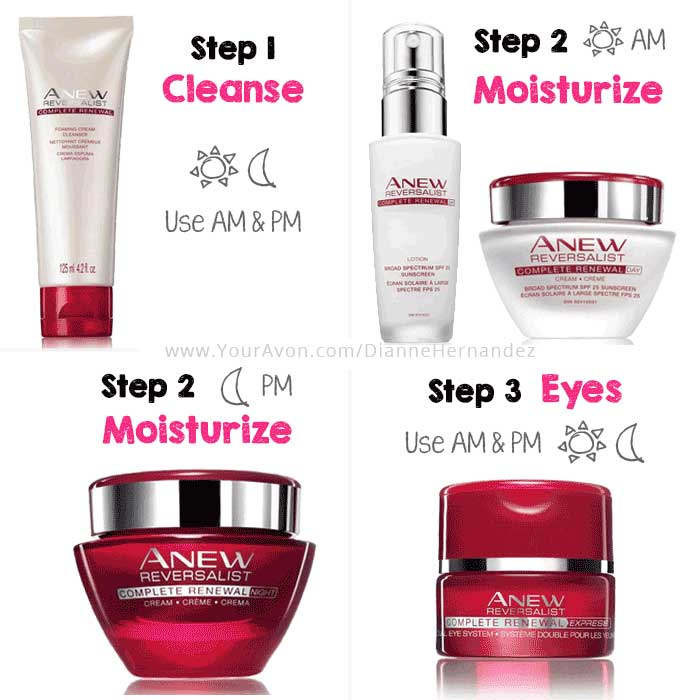How to use Avon Anew Reversalist Skin Care