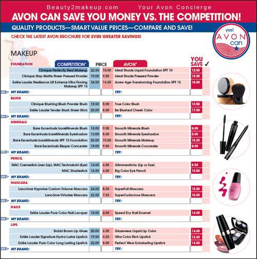 Compare Avon Makeup